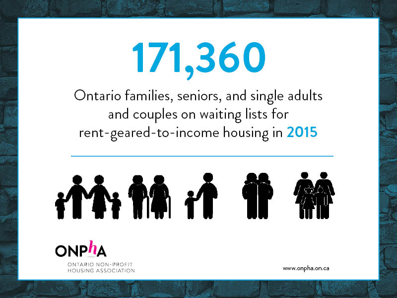 171, 360 Ontario families, seniors, single adults and couples on waiting lists for rent-geared-to-income housing in 2015