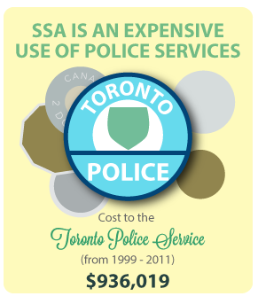 SSA is an expensive use of police services.