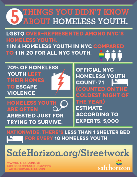 5 Things You Didn't Know About Homeless Youth