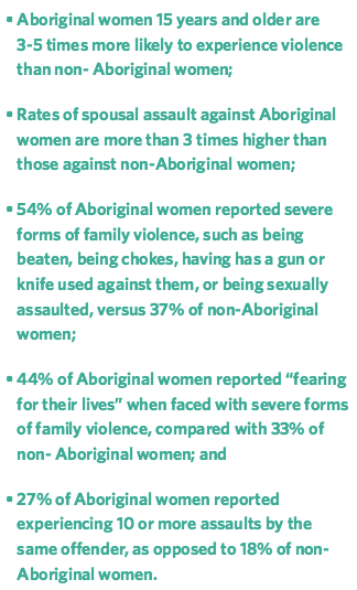 Statistics on violence against Indigenous women