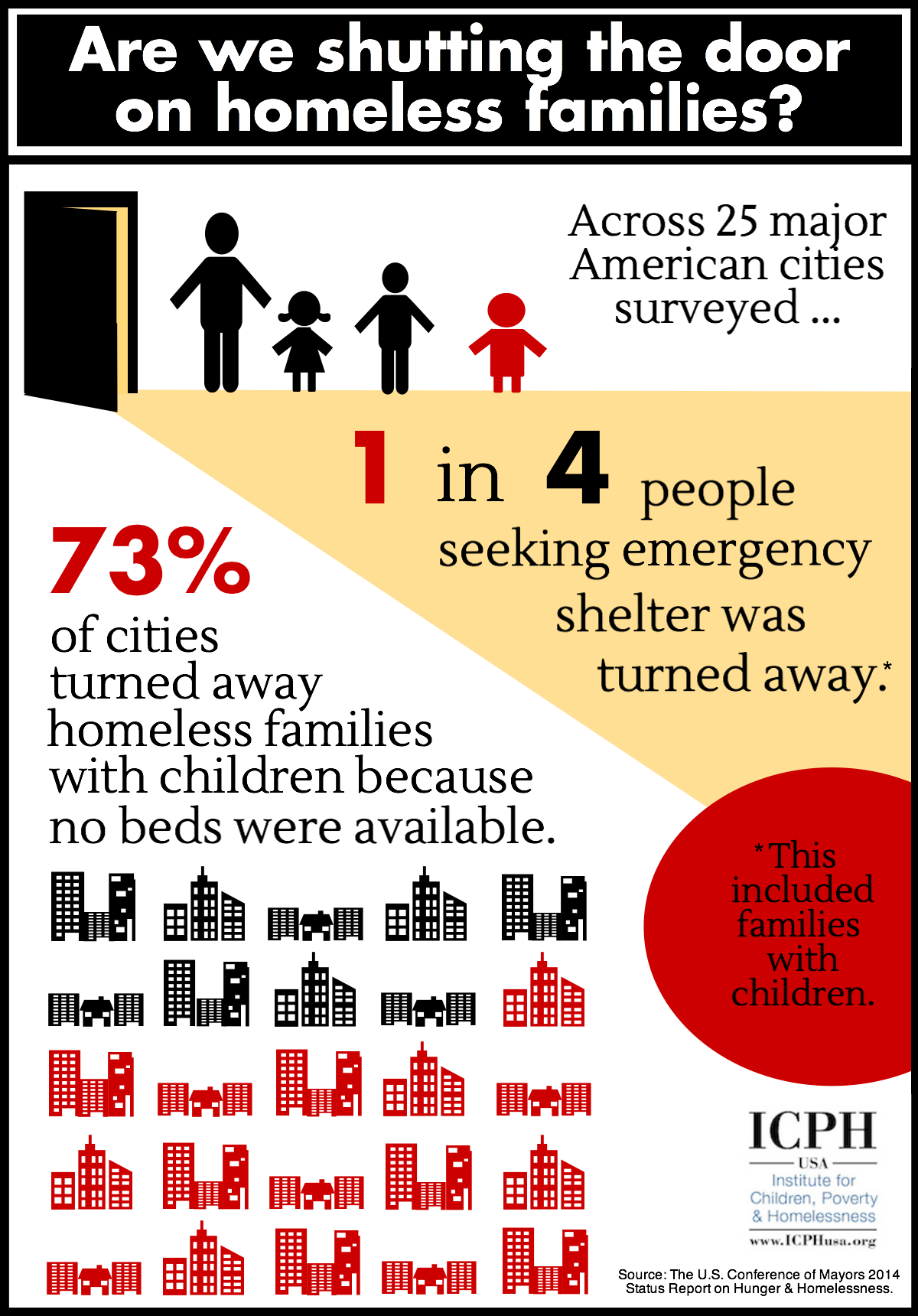 Infographic by the Institute for Children, Poverty & Homelessness