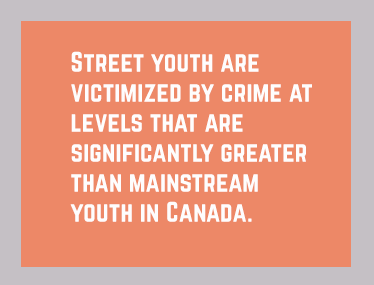 Street youth are victimized by crime at levels that are significantly greater than mainstream youth in Canada.