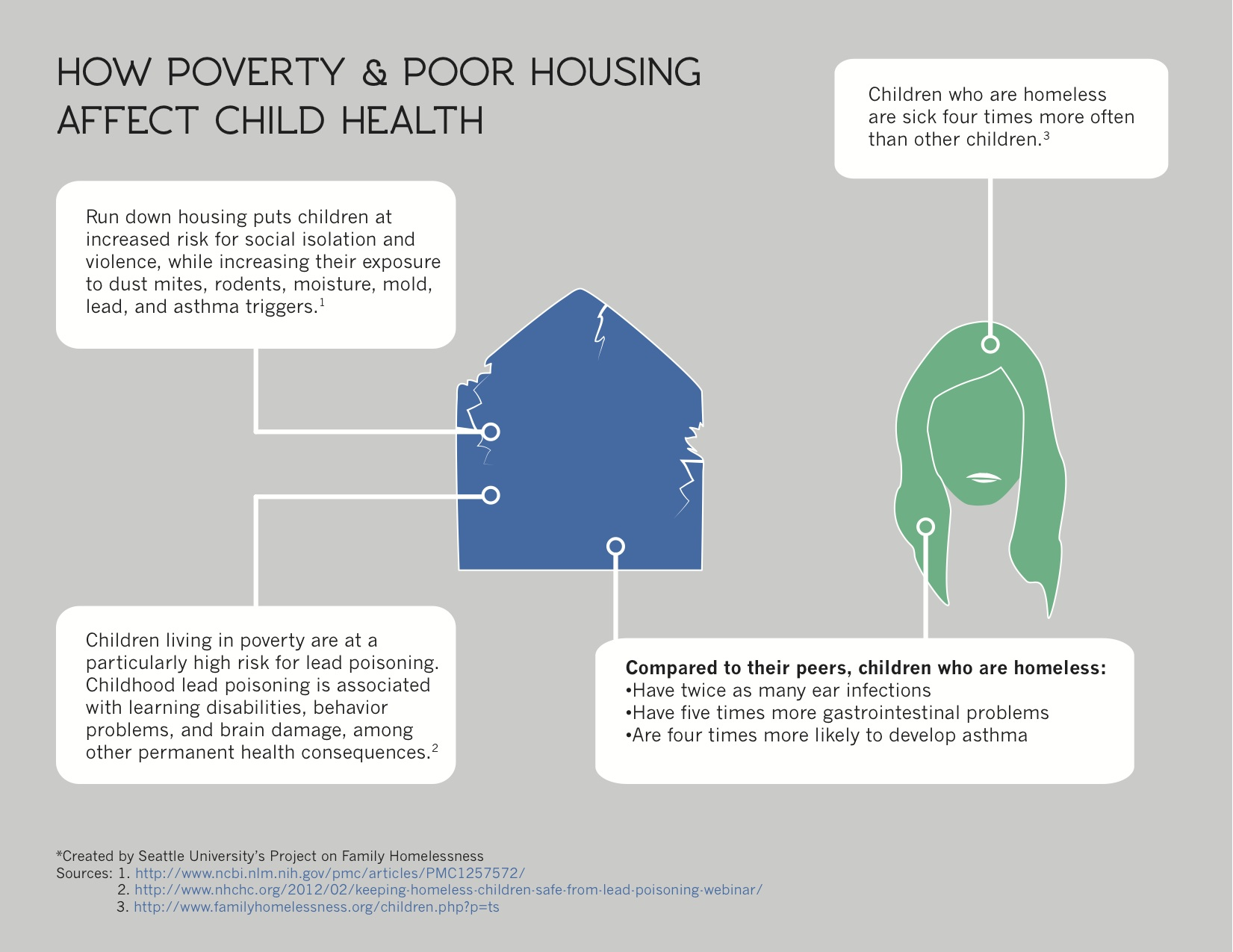 poverty in montreal essay